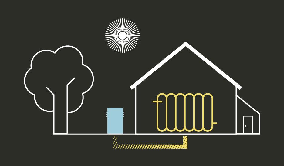 w rmepumpe und pv anlage lohnt sich diese kombi f r dich und f r die umwelt polarstern. Black Bedroom Furniture Sets. Home Design Ideas