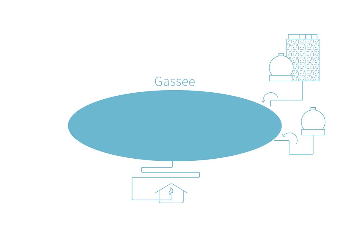 Ziel: Sauberes Biogas ohne CO2
